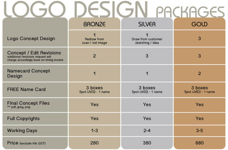 Logo Design Packages