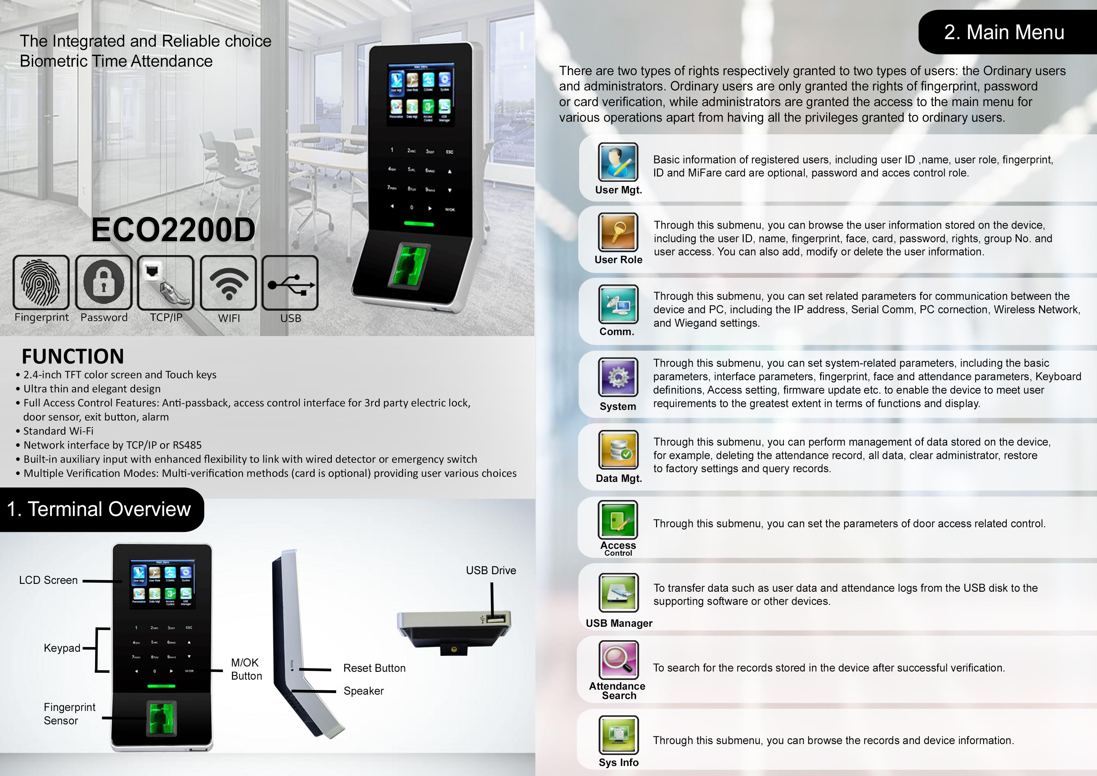 Door Acess ECO2200D Series