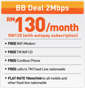 Streamyx for Home - 2mbps