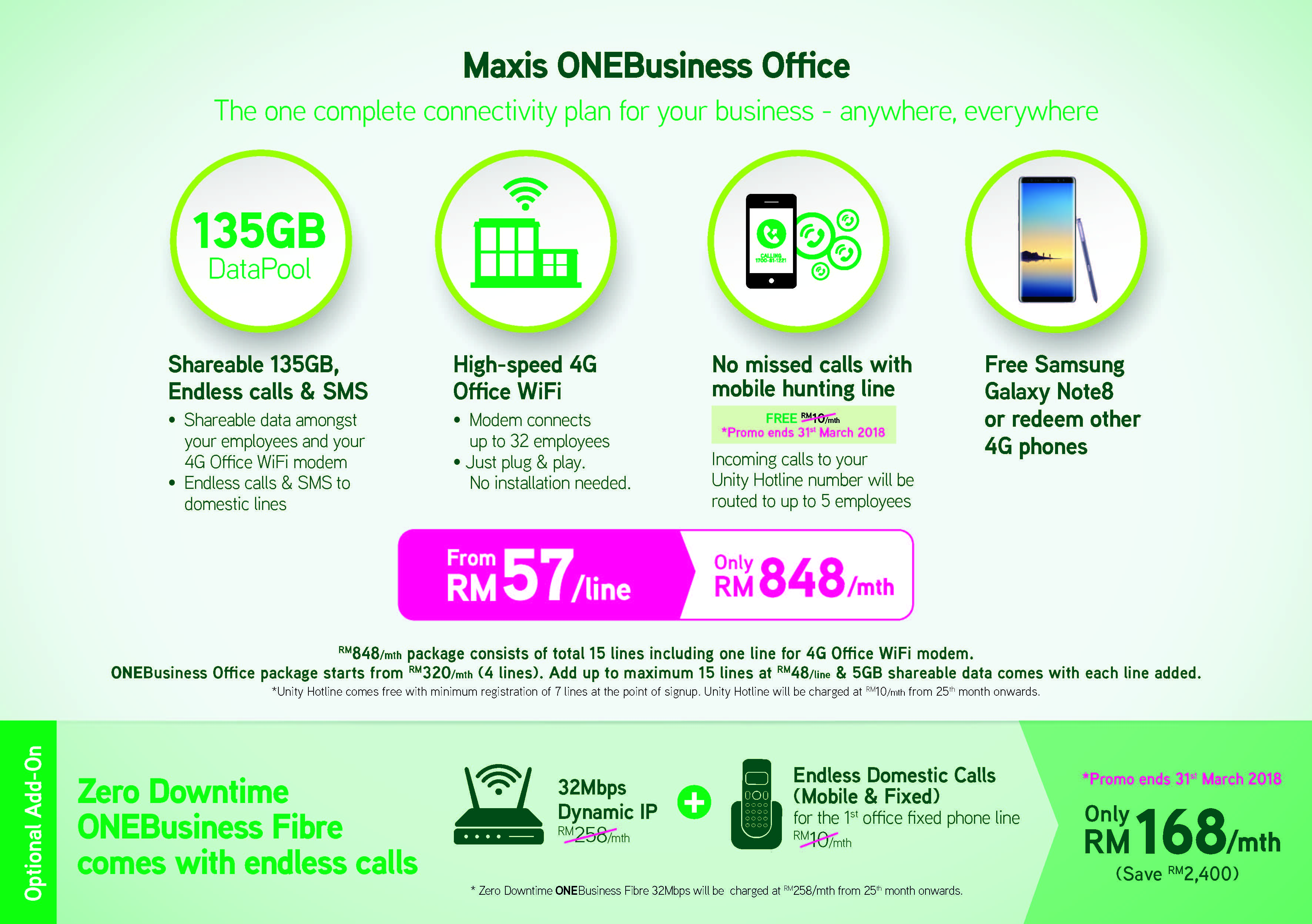 MAXIS ONE BUSINESS OFFICE
