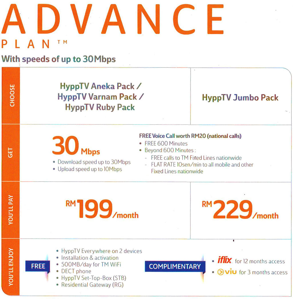 Unifi for Home - 30mbps